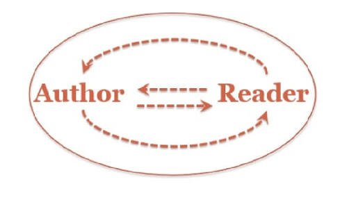 relationship between author and reader